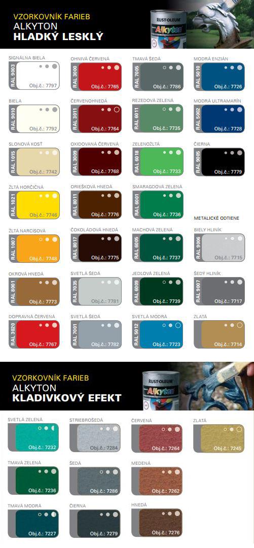 Alkyton vzorkovník, Alkyton Lesklá, Alkyton kladivková, kladivkový efekt